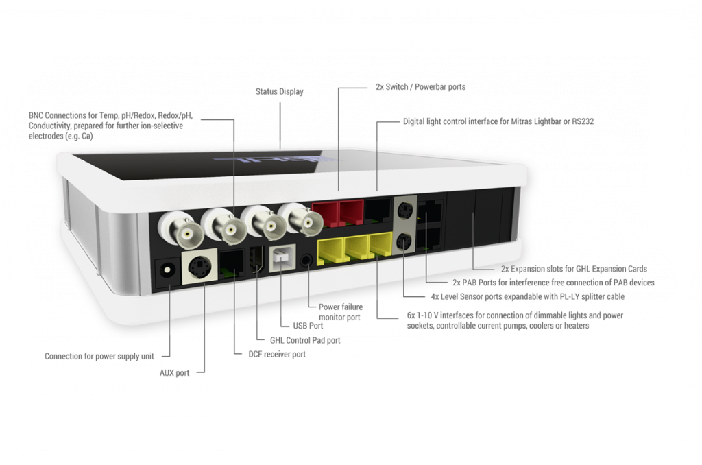 GHL Dosers and Controllers
