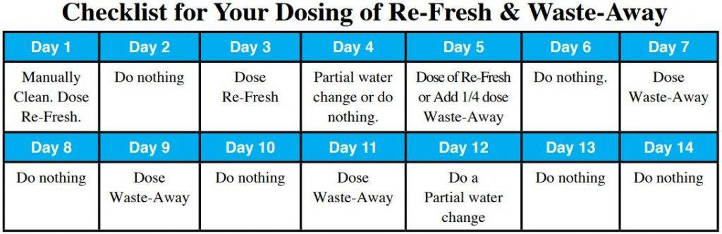 DrTim's Aquatics Re-Fresh and Waste Away Recipe