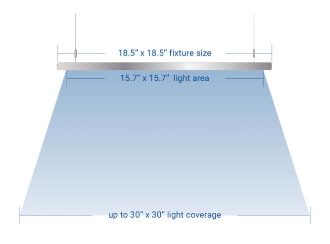 ATI Straton showing dimensions and light spread