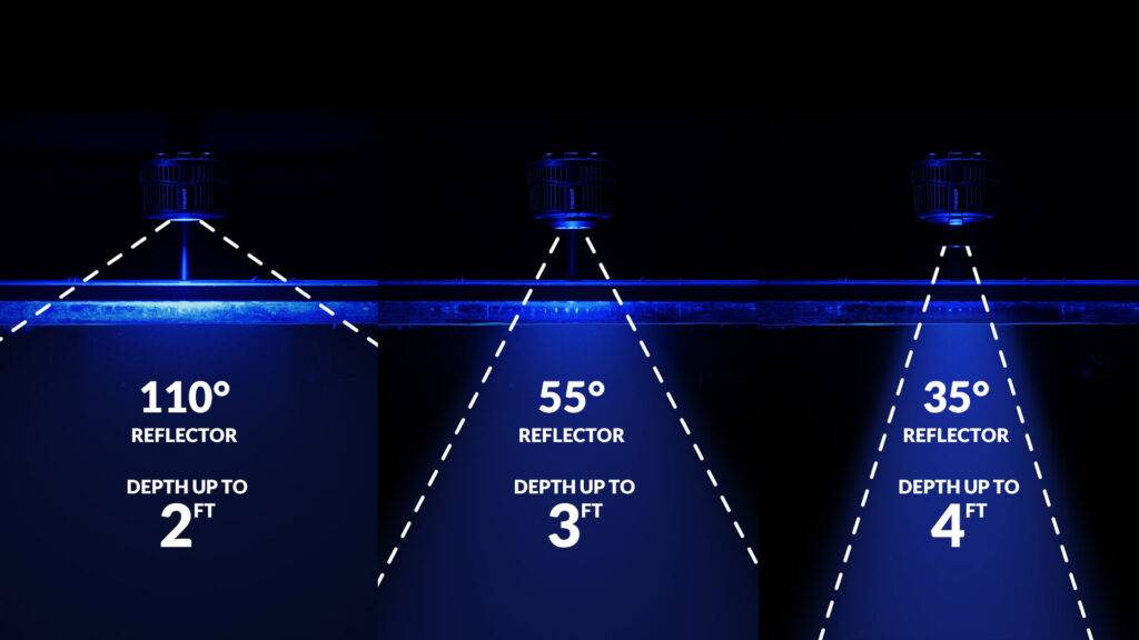 Optional reflectors allow you to adjust the spread of the A500x Tuna Blue
