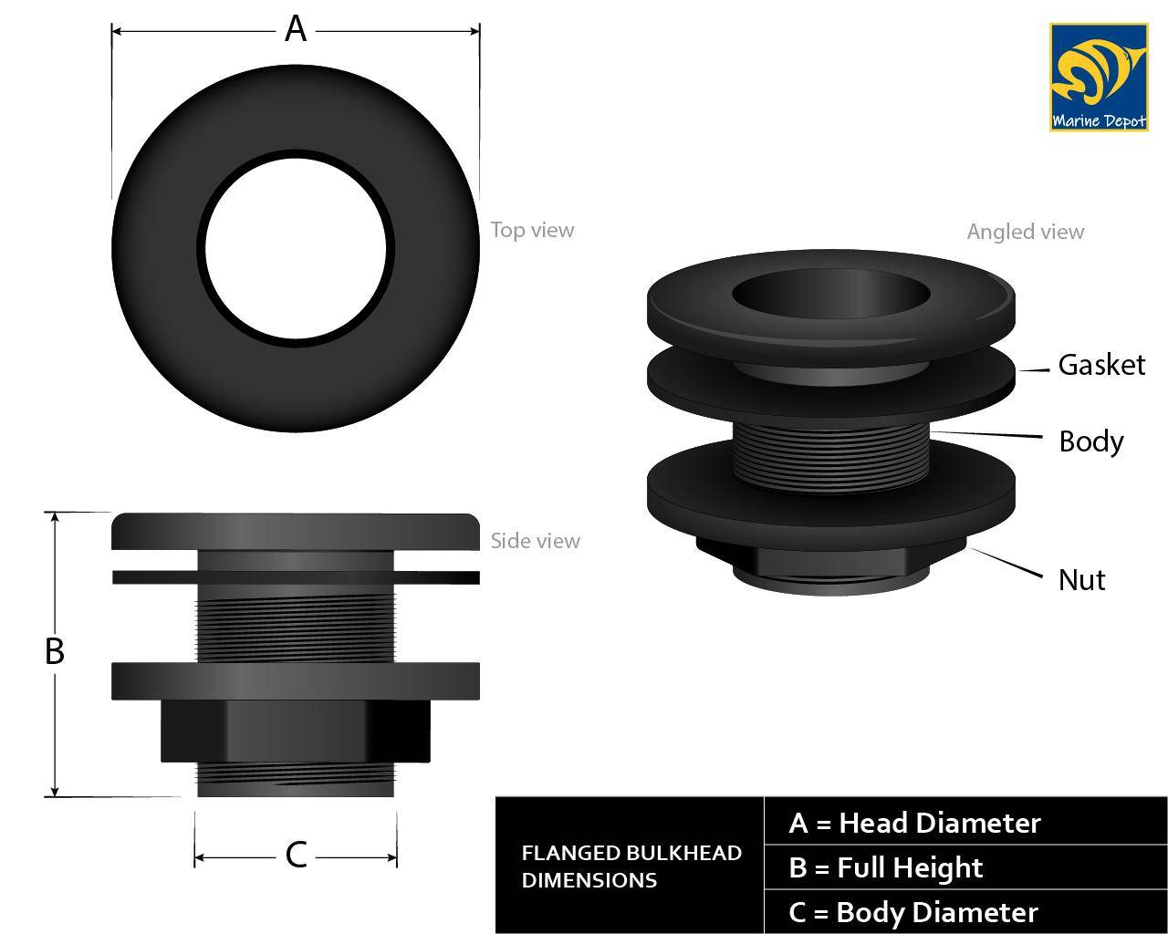 diagram of dimensions of bulkhead fittings to consider when installing them