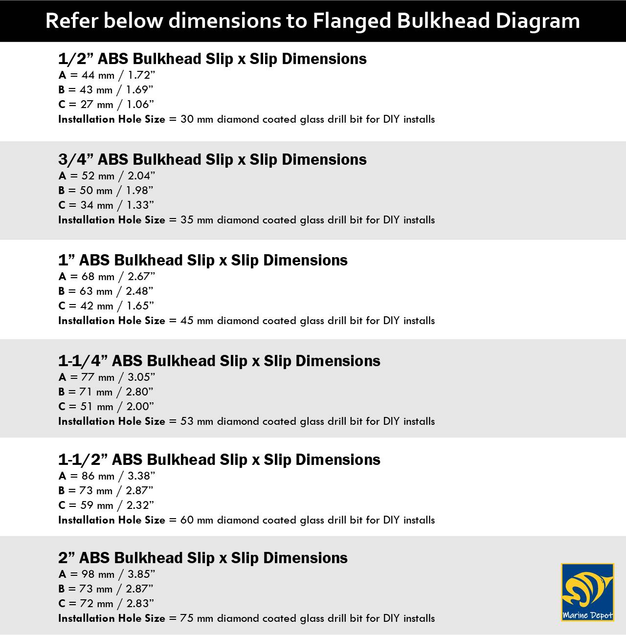 common bulkhead fittings dimensions