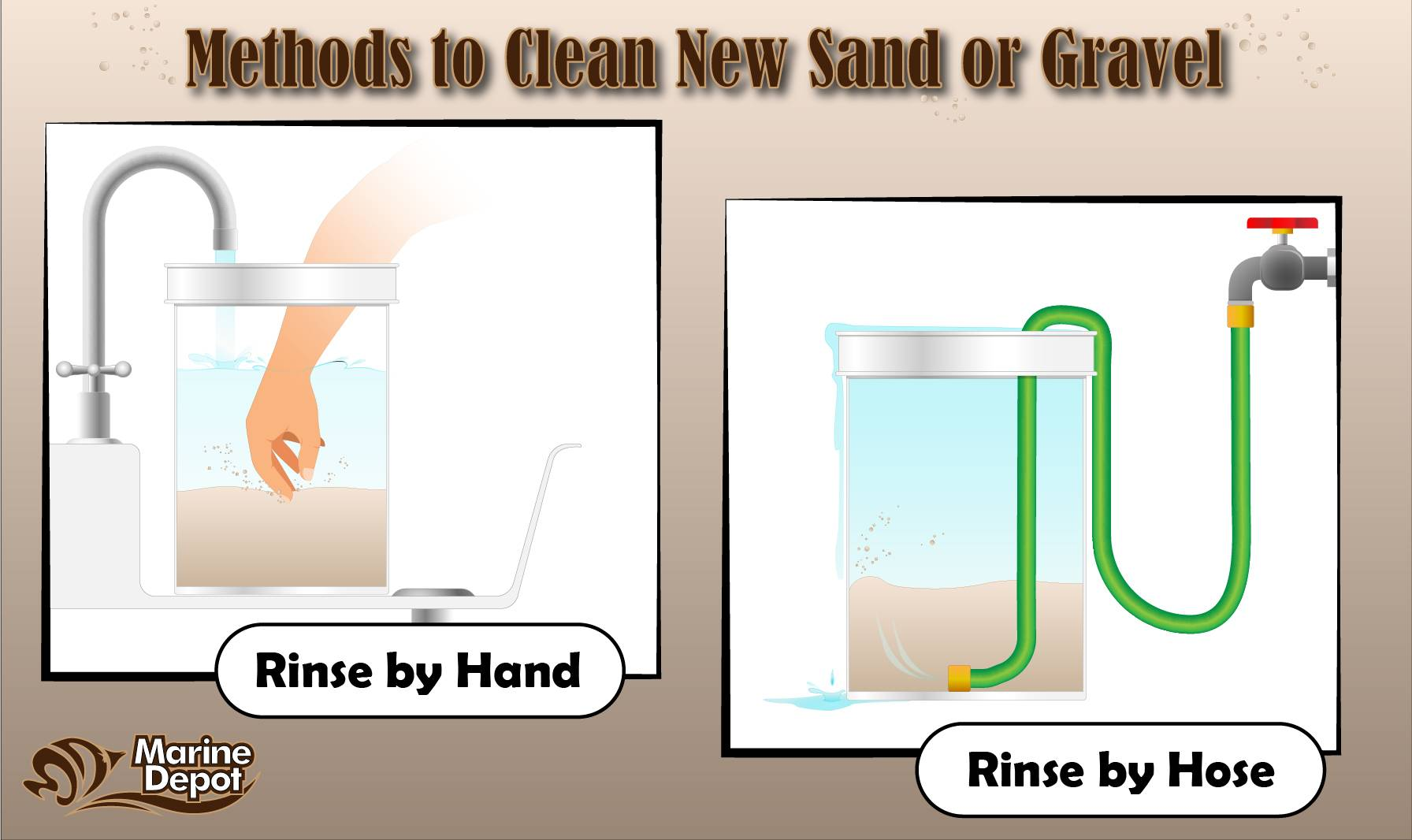 Sand and gravel 1