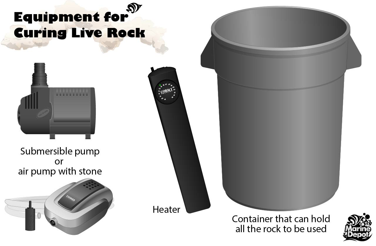 Equipment for curing live rock