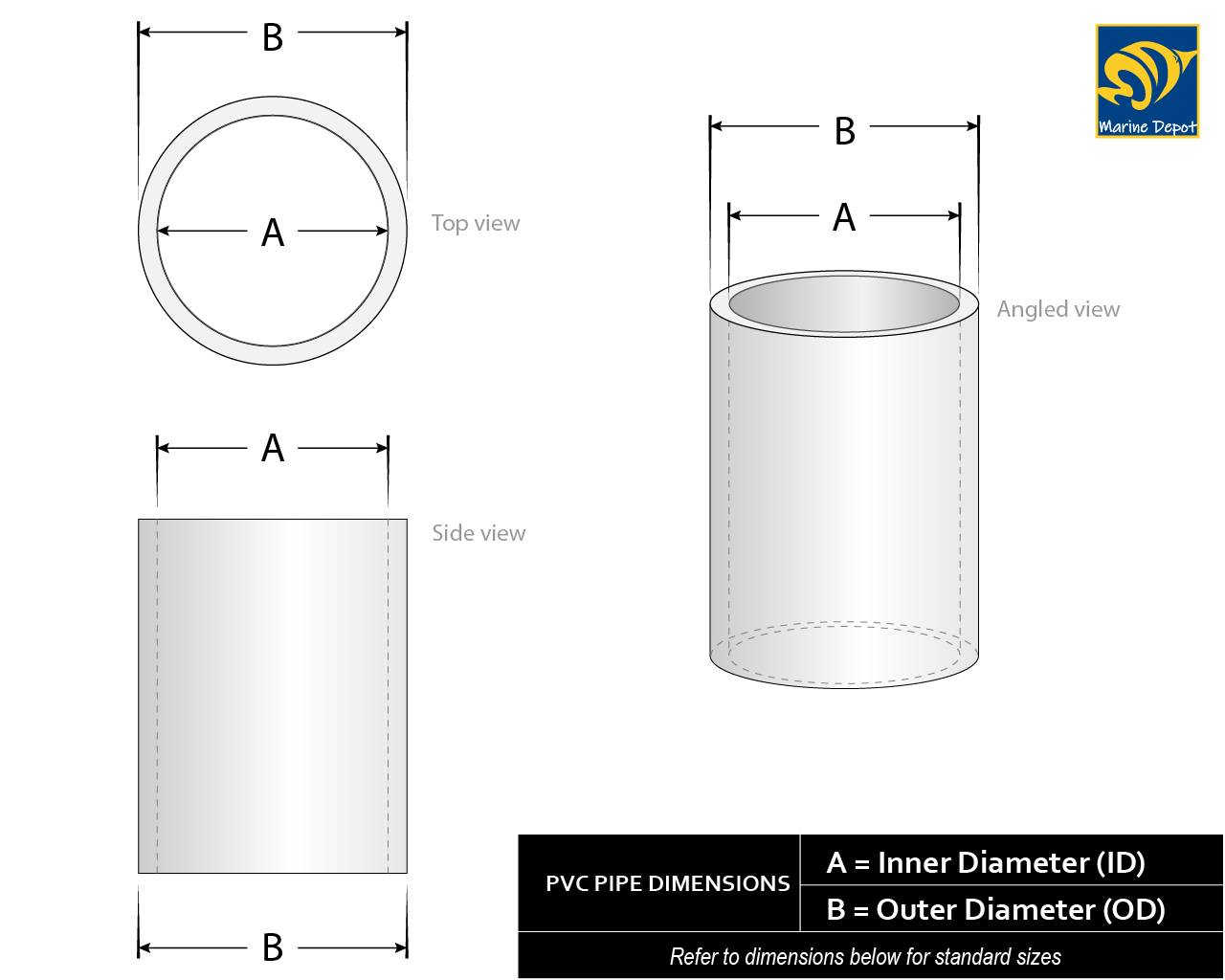 pvc pipe dimensions referring to the Inner Diameter (ID) vs the Outer Diameter (OD) for plumbing