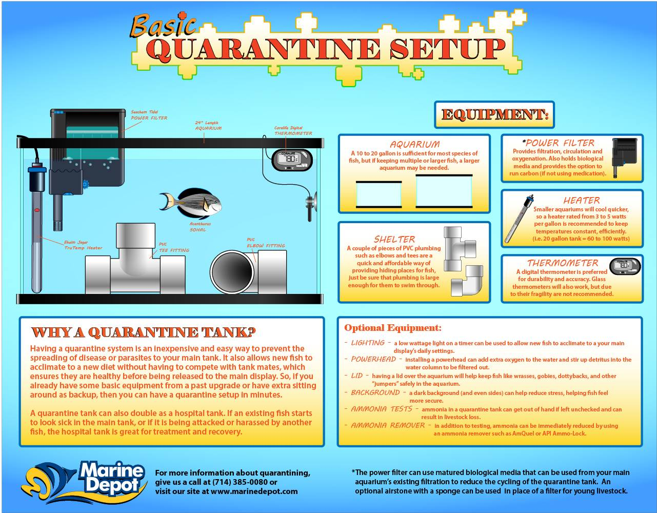 Quarantine tank setup with list of equipment needed and optional equipment recommendations