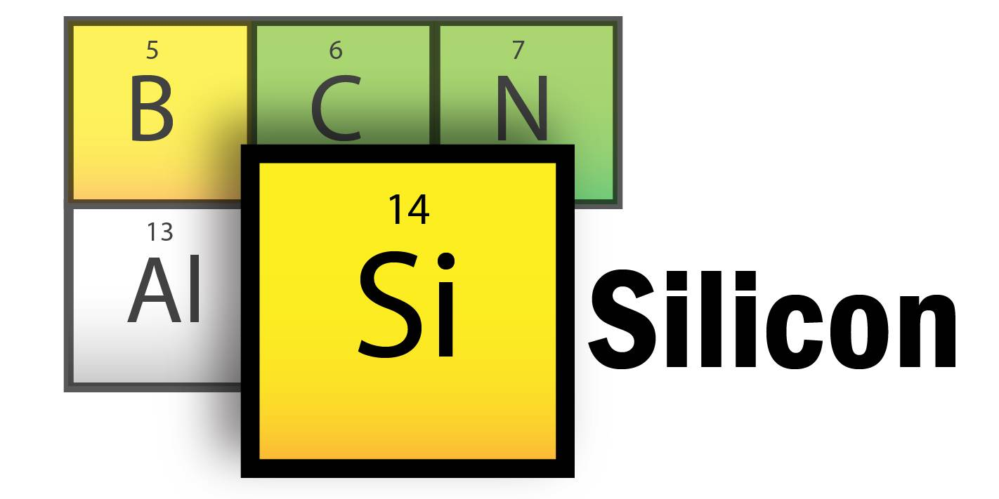 Portion of the Periodic Table of Elements emphasizing the Silicon element
