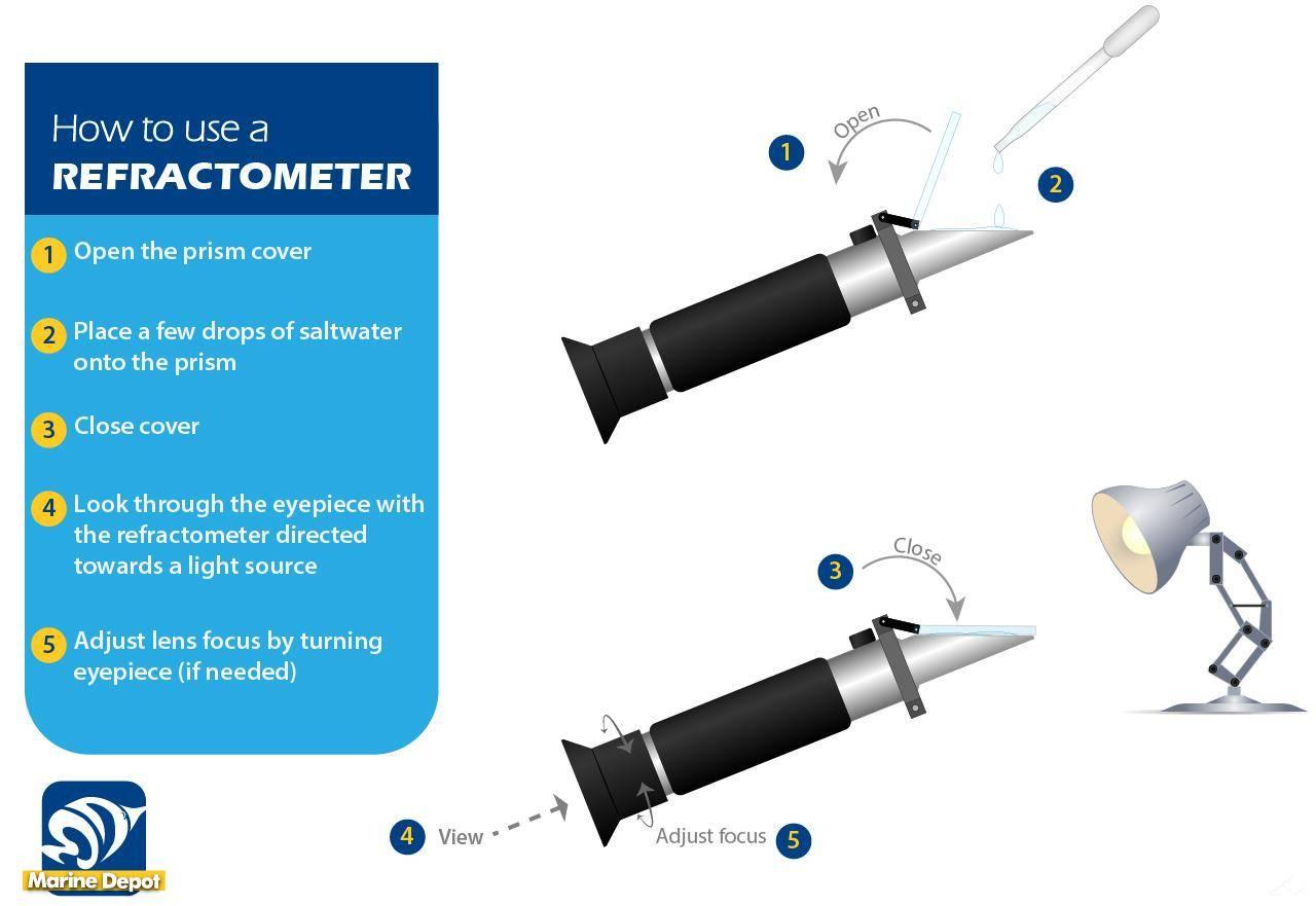 Refractometer Instructions