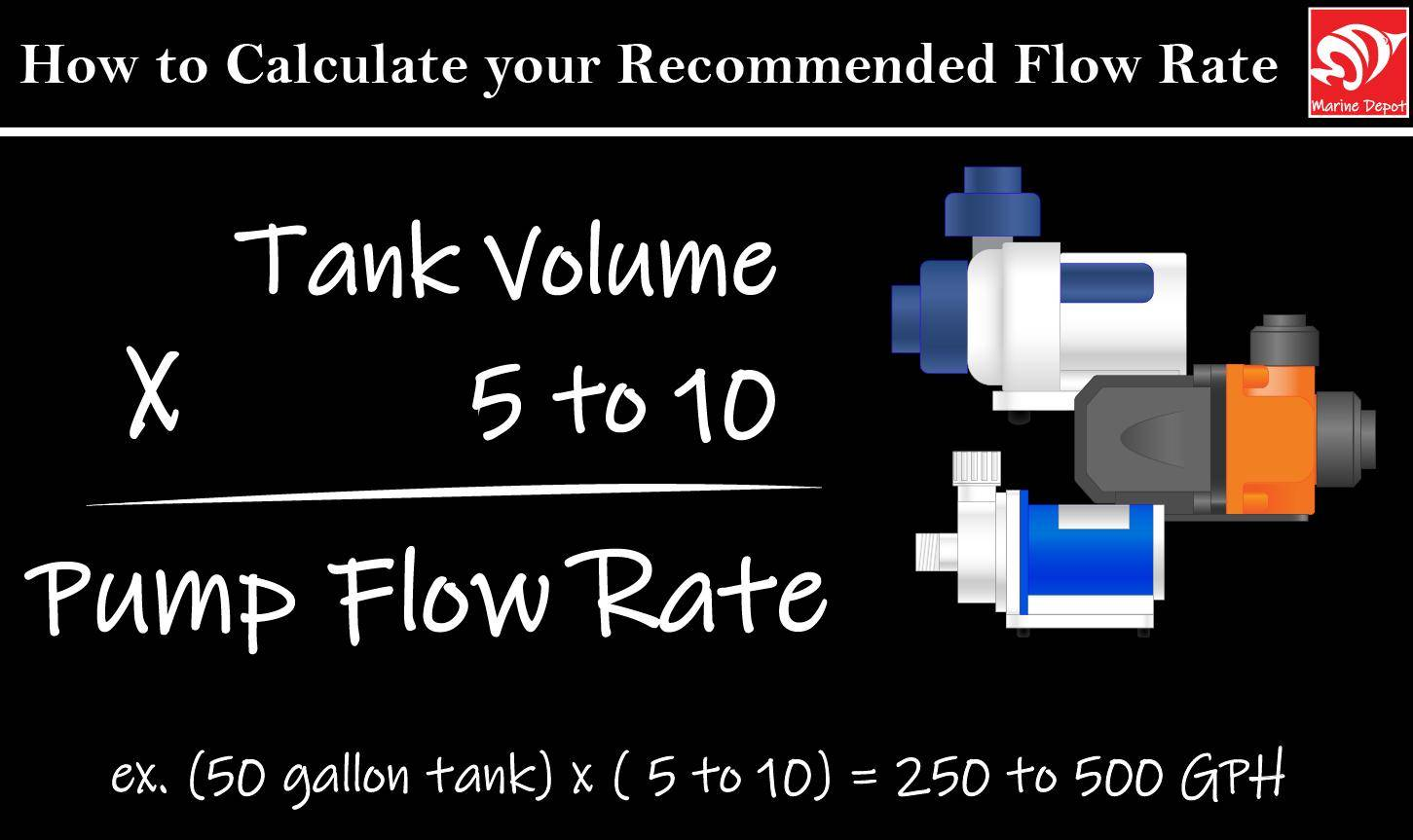 equation to calculate the right size pump for your tank