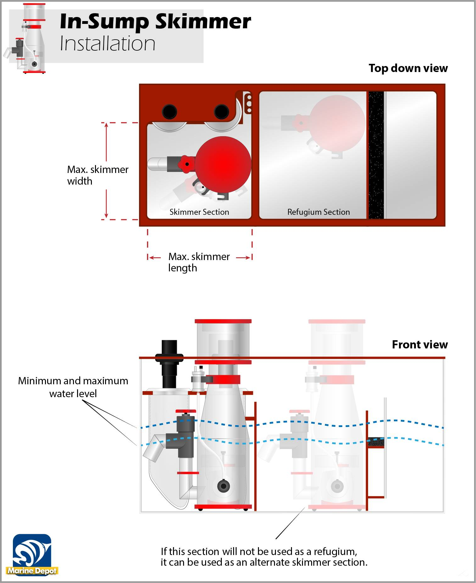 Infographic of requirements needed to install in-sump types of skimmers