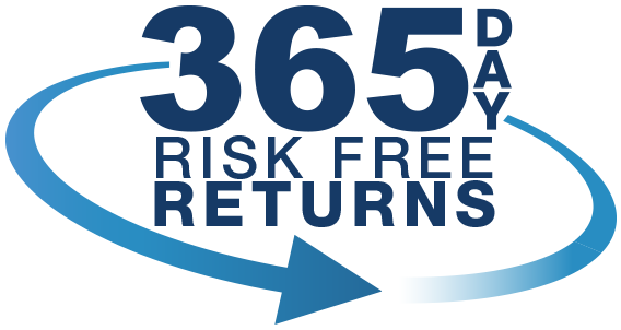 Risk Free 365 Returns
