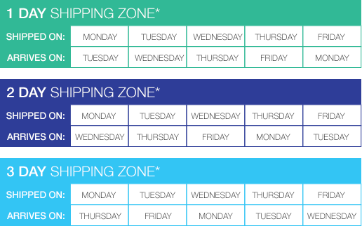Shipping Zones Table - Bulk Reef Supply